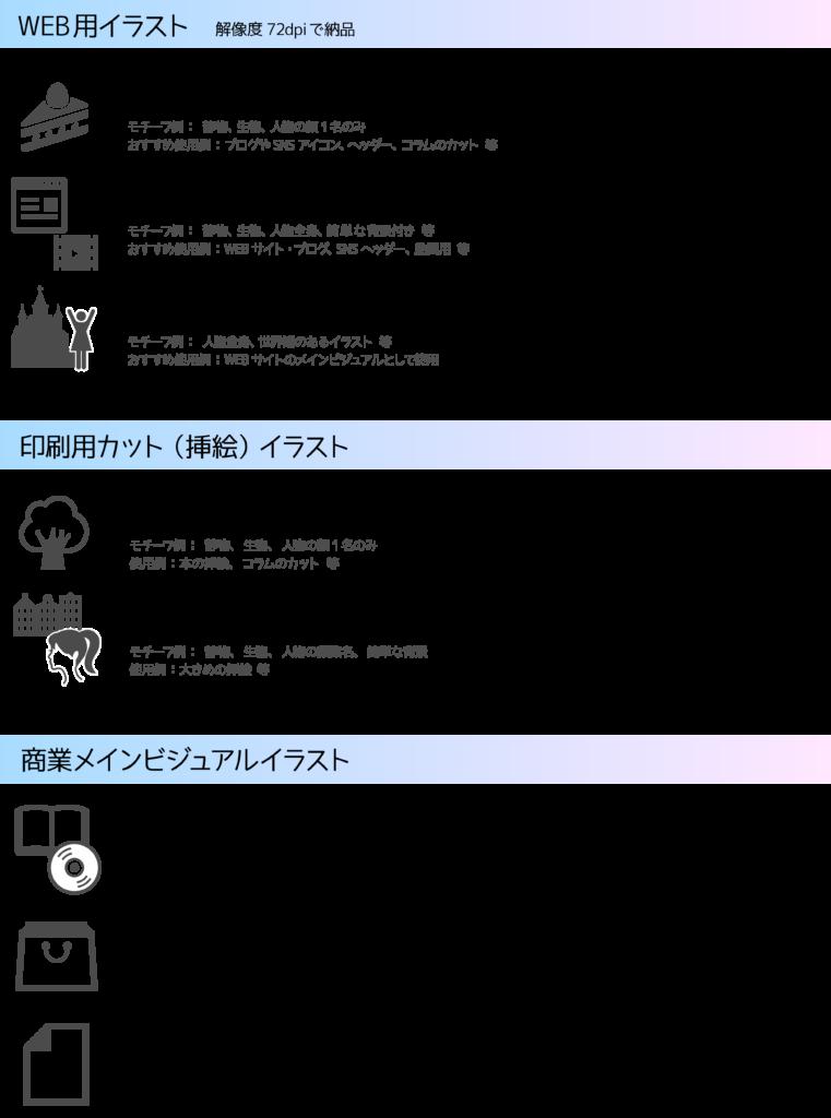 イラスト料金表